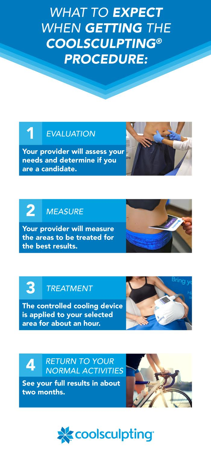 Coolsculpting 174 Folsom Amp Stockton Dr Mabourakh
